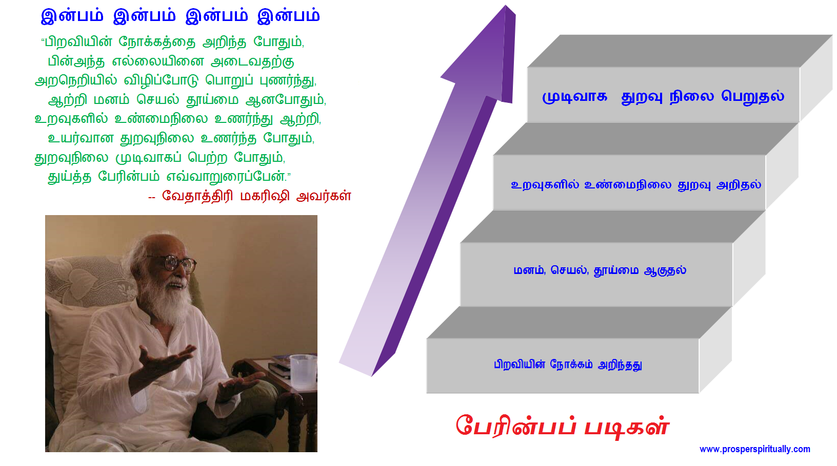 Perinbappadigal_Spiritual_ladder_reduced size